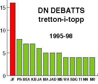 90-debatt