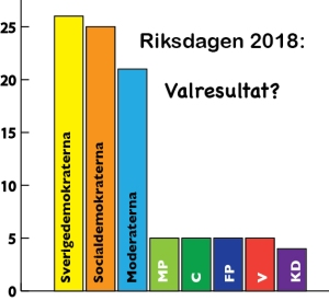val2018