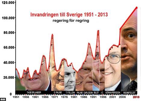 inv1951-2013