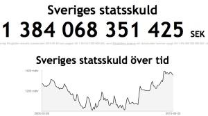 statsskuld