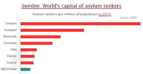 asyljfr